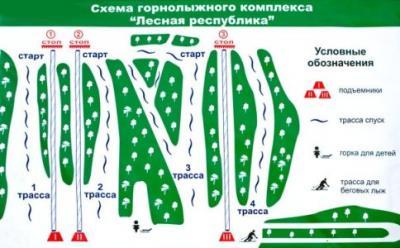 Лесная республика Новокузнецк